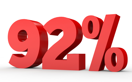 英会話の92%をカバーする2800の英単語