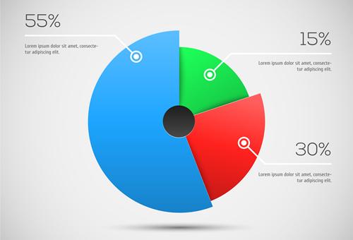 円グラフなどで構成要素や割合を表す時の英語表現