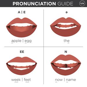 発音の矯正